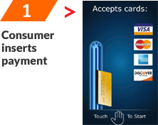 consumer-inserts-payments